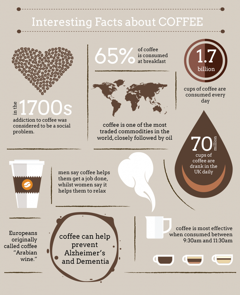 Interesting_facts_about_coffee